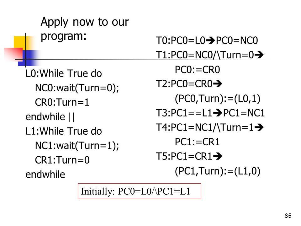 85 L0:While True do NC0:wait(Turn=0); CR0:Turn=1 endwhile || L1:While True do NC1:wait(Turn=1); CR1:Turn=0 endwhile T0:PC0=L0 PC0=NC0 T1:PC0=NC0/\Turn