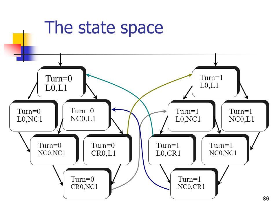 86 The state space Turn=0 L0,L1 Turn=0 L0,NC1 Turn=0 NC0,L1 Turn=0 CR0,NC1 Turn=0 NC0,NC1 Turn=0 CR0,L1 Turn=1 L0,CR1 Turn=1 NC0,CR1 Turn=1 L0,NC1 Tur