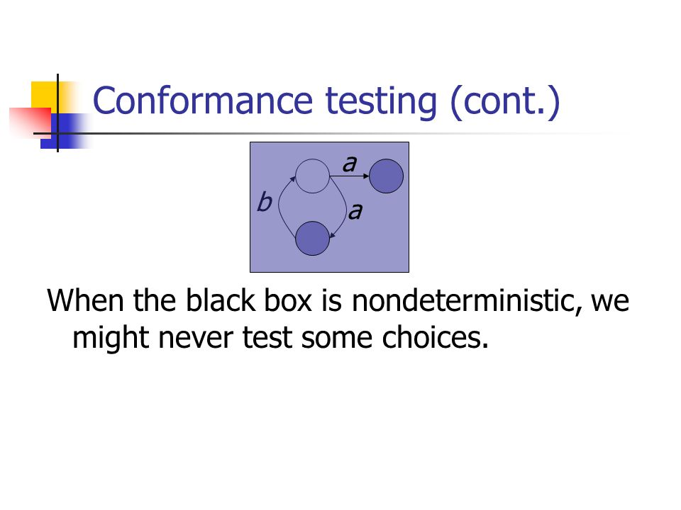Conformance testing Cannot distinguish if reduced or not. a b a a b b a b a b
