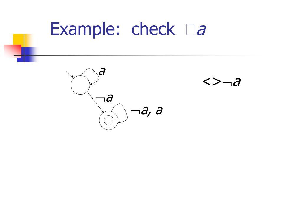 Buchi automata ( -automata) S - finite set of states.