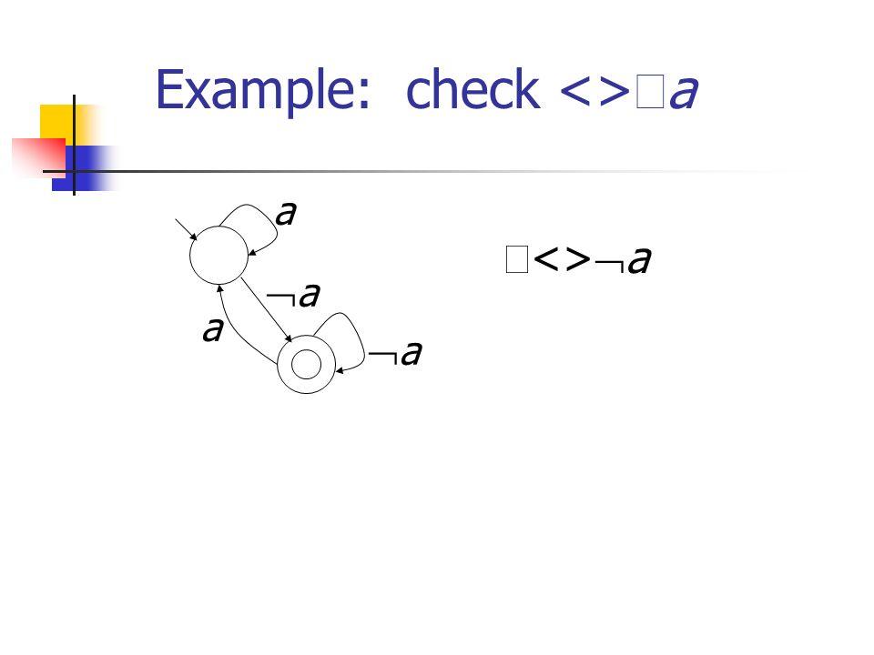 Example: check a a, a a a <> a