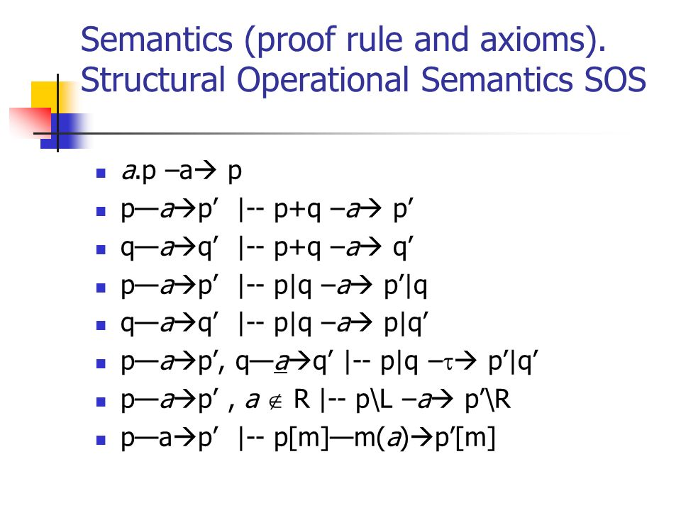 Semantics (proof rule and axioms).