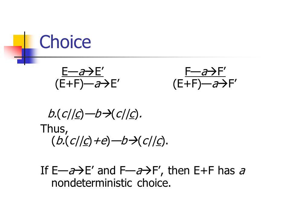 Choice Ea E Fa F (E+F)a E (E+F)a F b.(c||c)b (c||c).