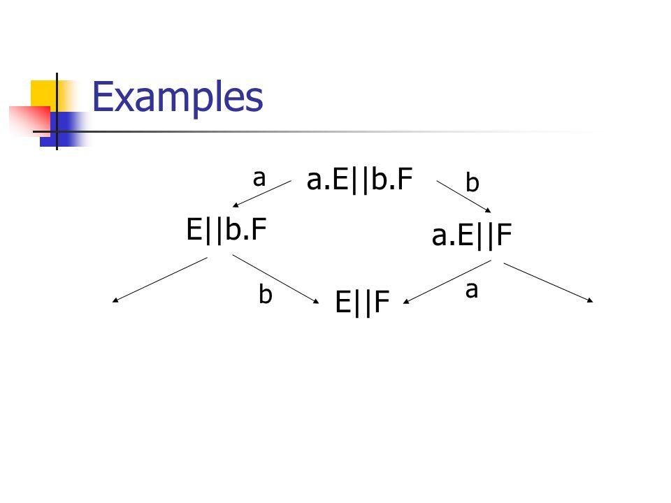 Examples a.E||b.F a.E||F E||b.F E||F b b a a
