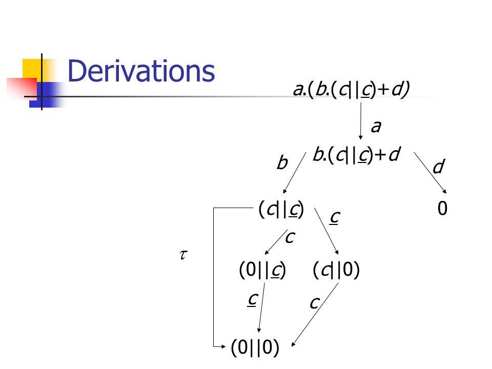 Derivations (0||0) a.(b.(c||c)+d) b.(c||c)+d (c||c)0 (0||c)(c||0) a b d c c c c