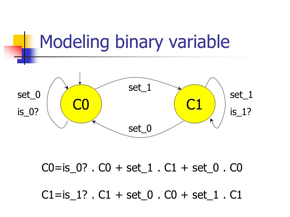 Modeling binary variable C0=is_0 . C0 + set_1. C1 + set_0.