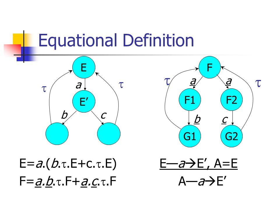 Equational Definition E=a.(b..E+c..E) Ea E, A=E F=a.b..F+a.c..F Aa E G2G1 F1F2 F aa bc E E a bc