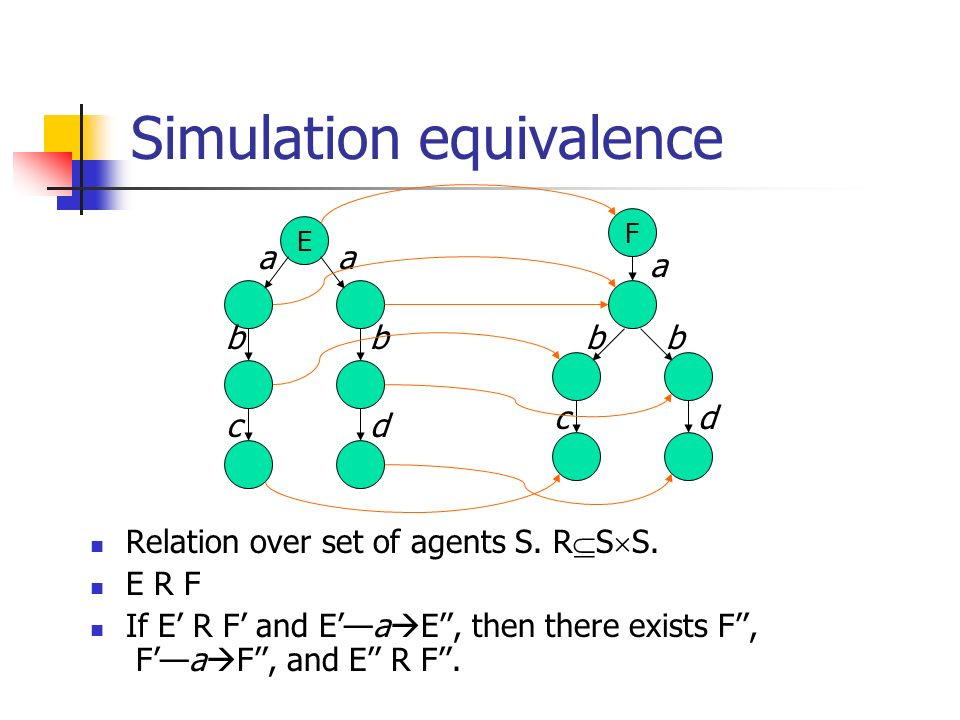 Simulation equivalence Relation over set of agents S.