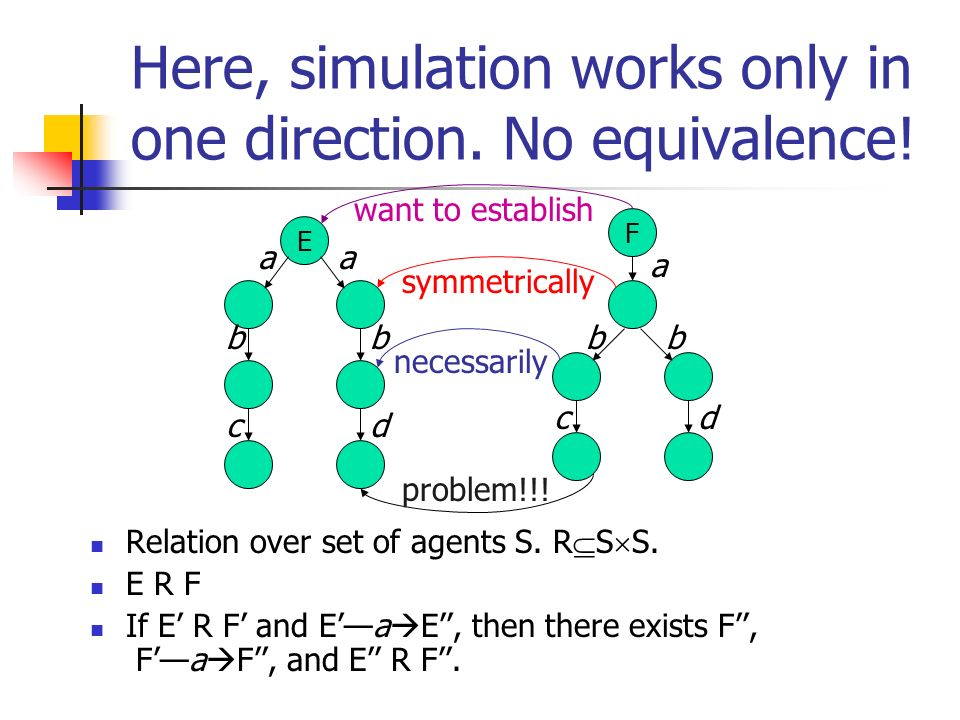Here, simulation works only in one direction. No equivalence.
