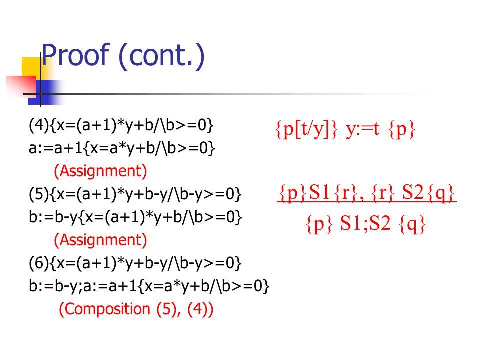 Proof (cont.) (4){x=(a+1)*y+b/\b>=0} a:=a+1{x=a*y+b/\b>=0} (Assignment) (5){x=(a+1)*y+b-y/\b-y>=0} b:=b-y{x=(a+1)*y+b/\b>=0} (Assignment) (6){x=(a+1)*