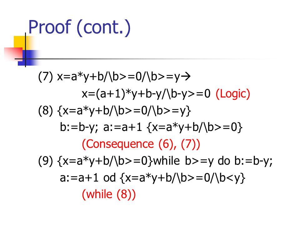 Proof (cont.) (7) x=a*y+b/\b>=0/\b>=y x=(a+1)*y+b-y/\b-y>=0 (Logic) (8) {x=a*y+b/\b>=0/\b>=y} b:=b-y; a:=a+1 {x=a*y+b/\b>=0} (Consequence (6), (7)) (9