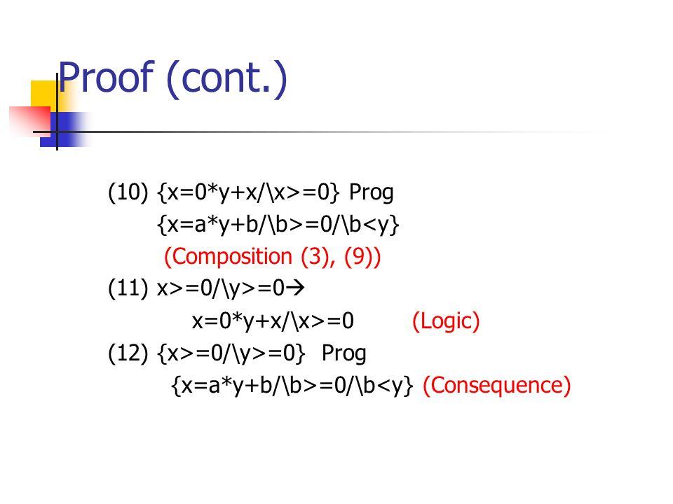 Proof (cont.) (10) {x=0*y+x/\x>=0} Prog {x=a*y+b/\b>=0/\b<y} (Composition (3), (9)) (11) x>=0/\y>=0 x=0*y+x/\x>=0 (Logic) (12) {x>=0/\y>=0} Prog {x=a*