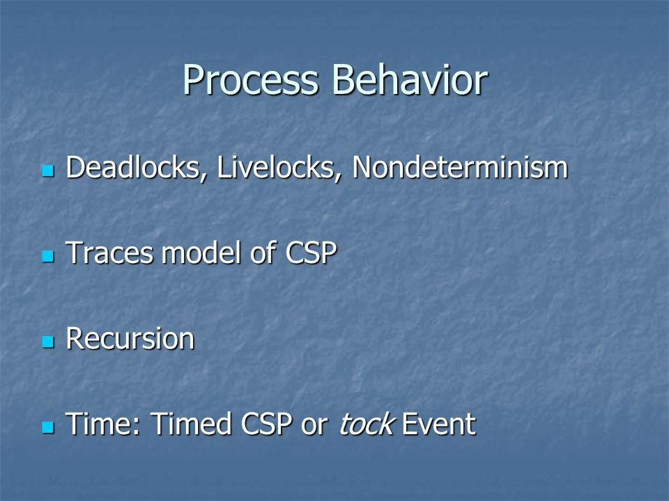 Process Behavior Deadlocks, Livelocks, Nondeterminism Deadlocks, Livelocks, Nondeterminism Traces model of CSP Traces model of CSP Recursion Recursion