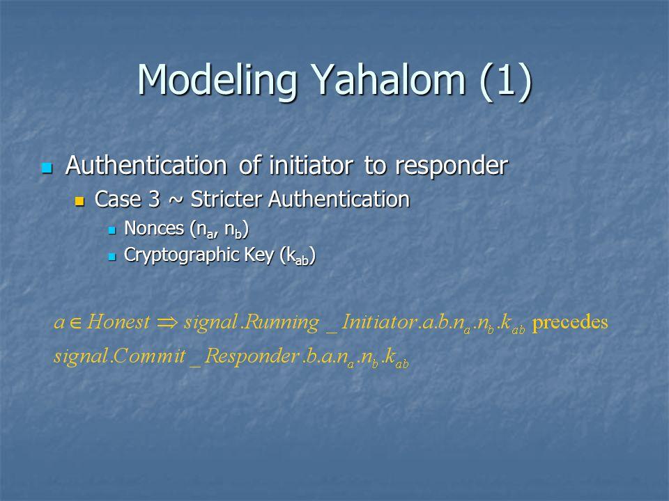Modeling Yahalom (1) Authentication of initiator to responder Authentication of initiator to responder Case 3 ~ Stricter Authentication Case 3 ~ Stric