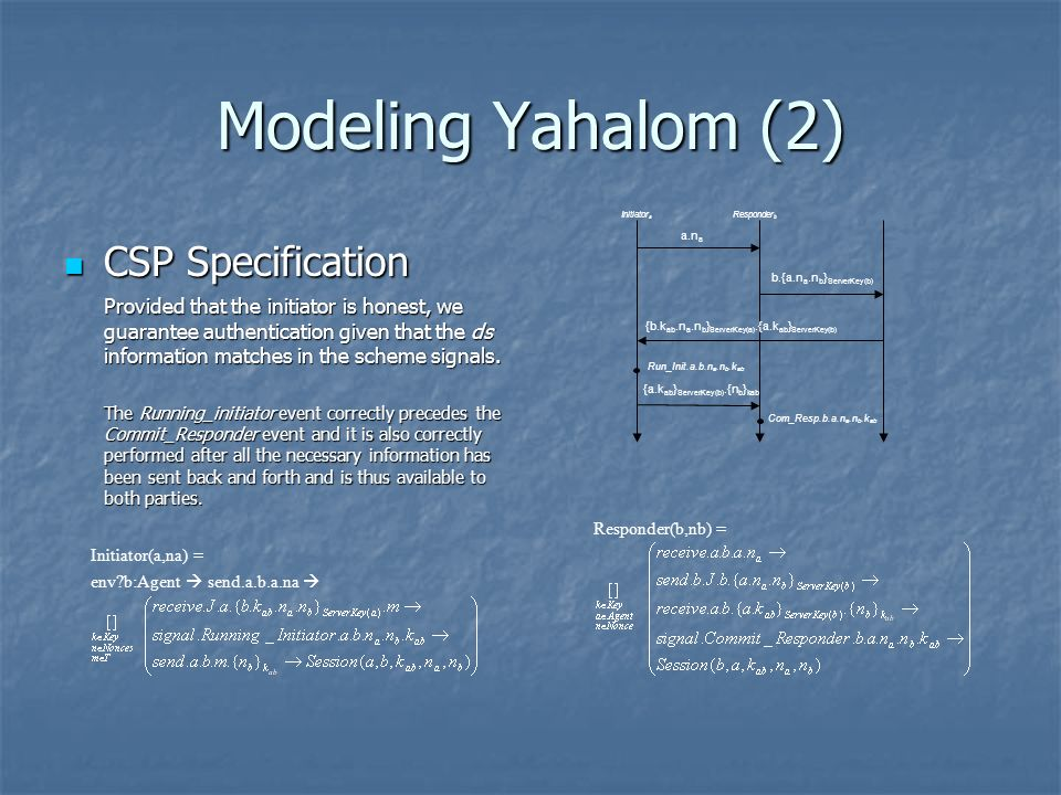 Modeling Yahalom (2) CSP Specification CSP Specification Provided that the initiator is honest, we guarantee authentication given that the ds informat