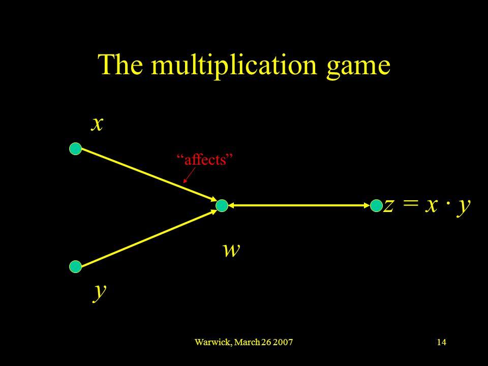 Warwick, March 26 200714 The multiplication game x y z = x · y affects w