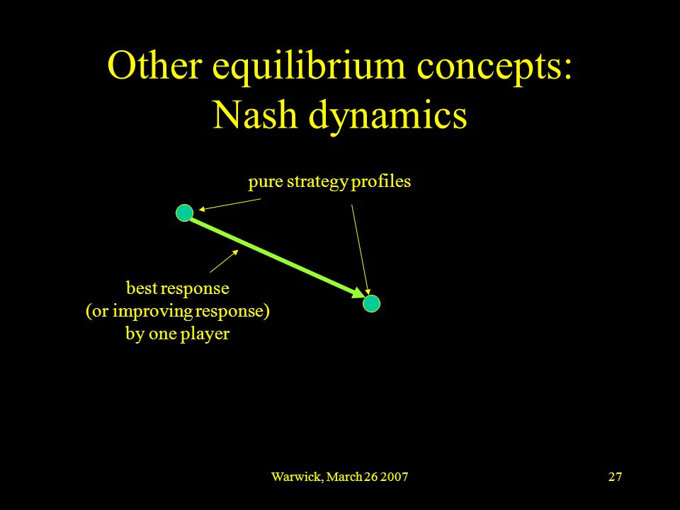 Warwick, March 26 200727 Other equilibrium concepts: Nash dynamics pure strategy profiles best response (or improving response) by one player