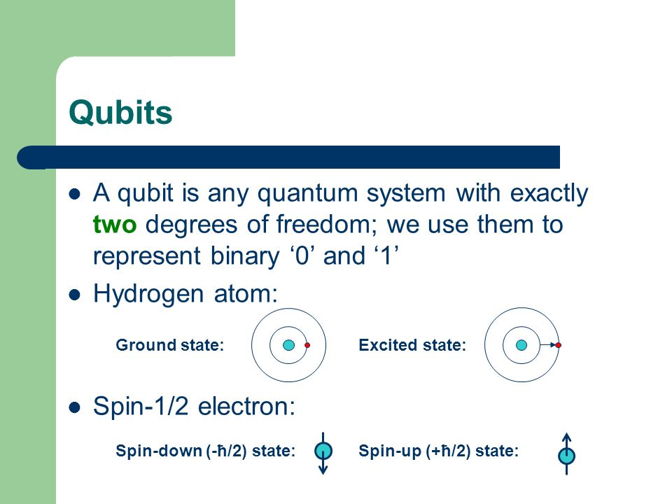 Qubits A qubit is any quantum system with exactly two degrees of freedom; we use them to represent binary 0 and 1 Hydrogen atom: Spin-1/2 electron: Gr