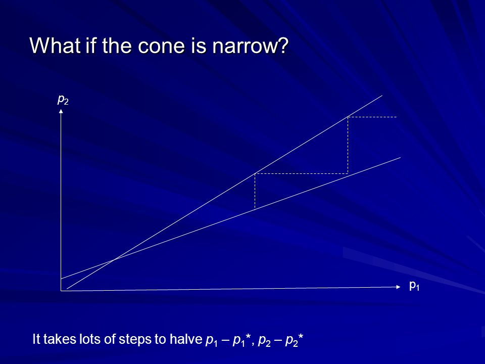 What if the cone is narrow? p2p2 p1p1 It takes lots of steps to halve p 1 – p 1 *, p 2 – p 2 *