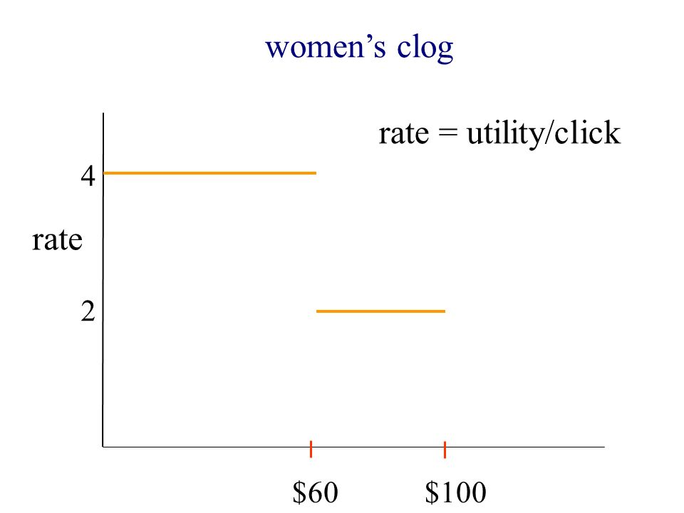 $60$100 womens clog rate 2 4 rate = utility/click