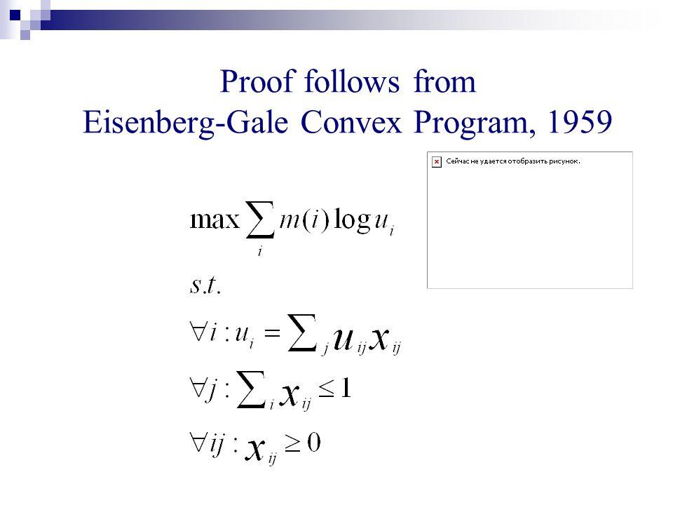 Proof follows from Eisenberg-Gale Convex Program, 1959