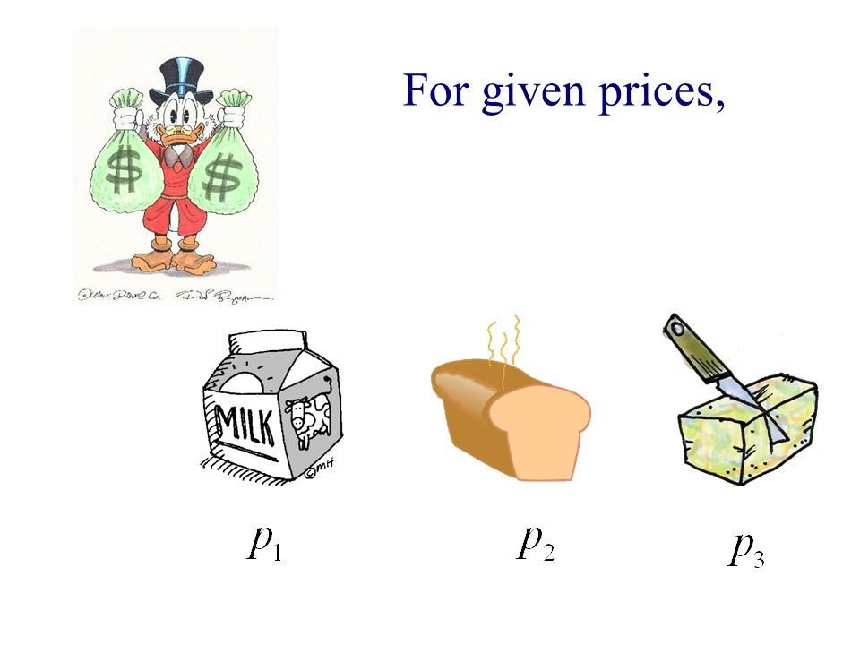 For given prices,
