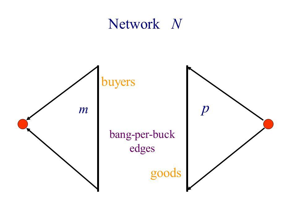 Network N m p buyers goods bang-per-buck edges