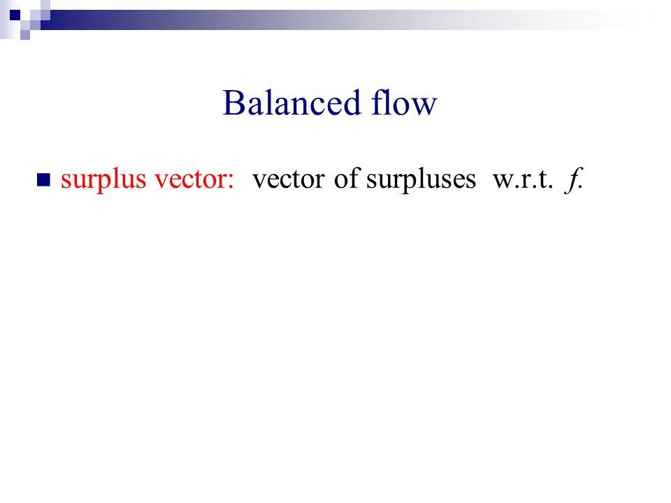 Balanced flow surplus vector: vector of surpluses w.r.t. f.