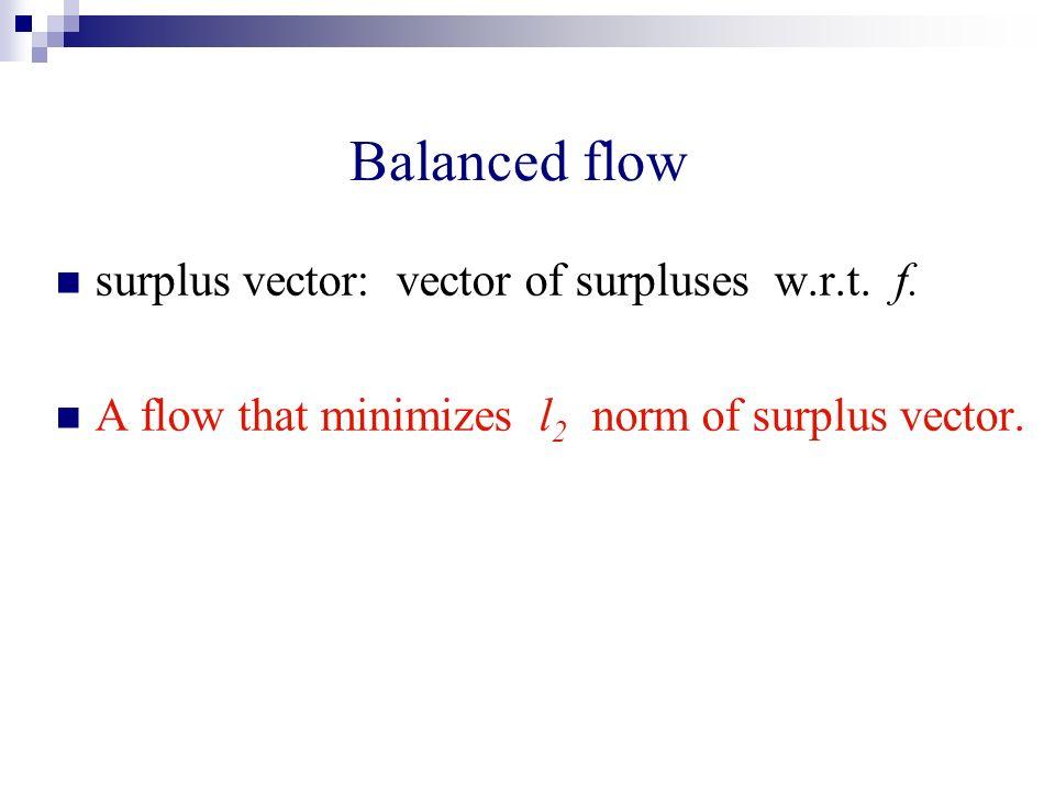 Balanced flow surplus vector: vector of surpluses w.r.t. f. A flow that minimizes l 2 norm of surplus vector.