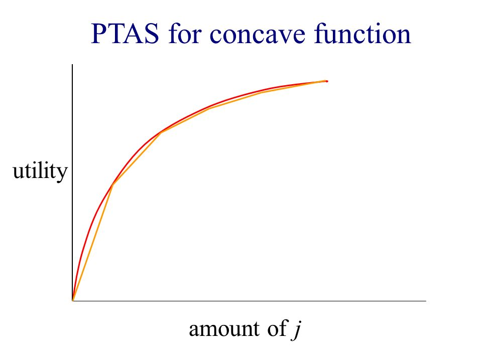utility PTAS for concave function amount of j