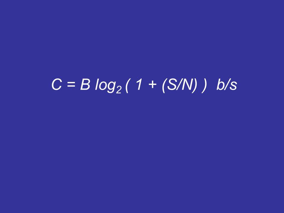 C = B log 2 ( 1 + (S/N) ) b/s