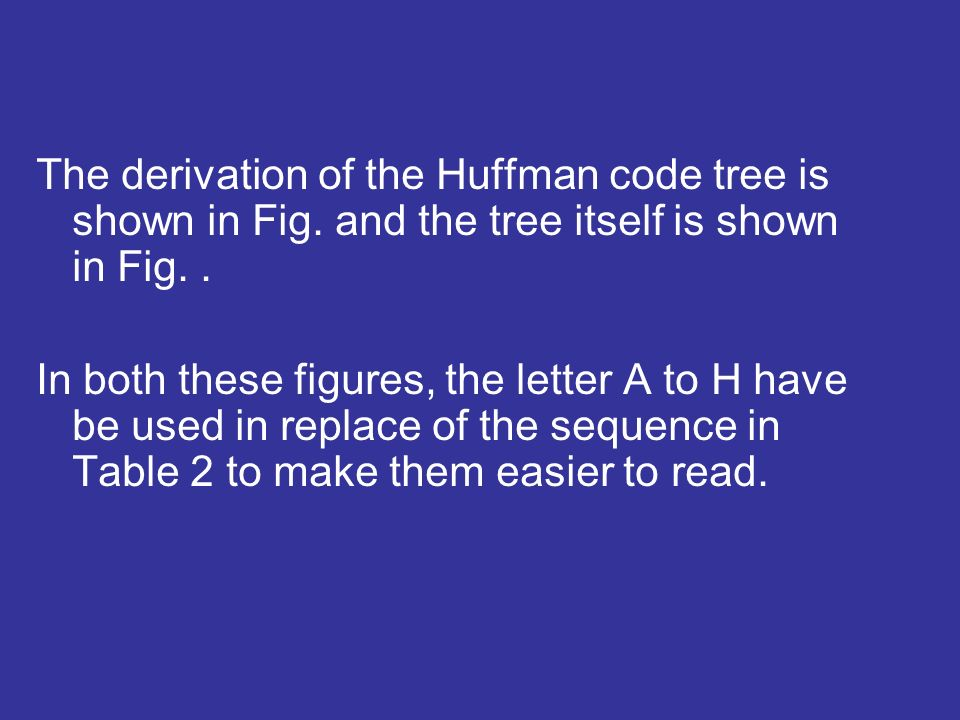 The derivation of the Huffman code tree is shown in Fig.