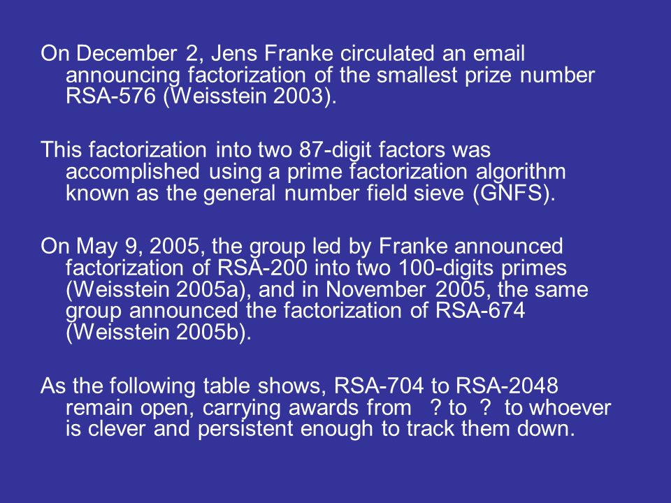 On December 2, Jens Franke circulated an email announcing factorization of the smallest prize number RSA-576 (Weisstein 2003).