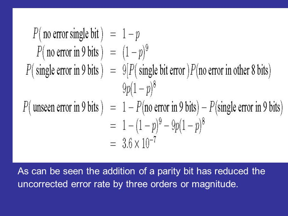 As can be seen the addition of a parity bit has reduced the uncorrected error rate by three orders or magnitude.