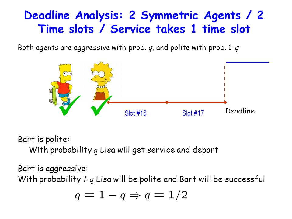 Deadline Analysis: 2 Symmetric Agents / 2 Time slots / Service takes 1 time slot Both agents are aggressive with prob.
