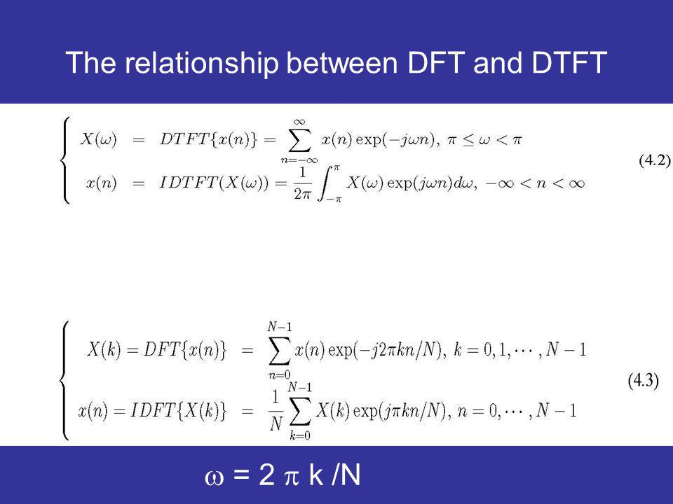 The relationship between DFT and DTFT = 2 k /N