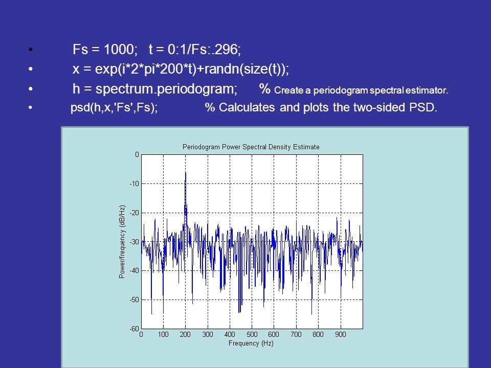 Fs = 1000; t = 0:1/Fs:.296; x = exp(i*2*pi*200*t)+randn(size(t)); h = spectrum.periodogram; % Create a periodogram spectral estimator.