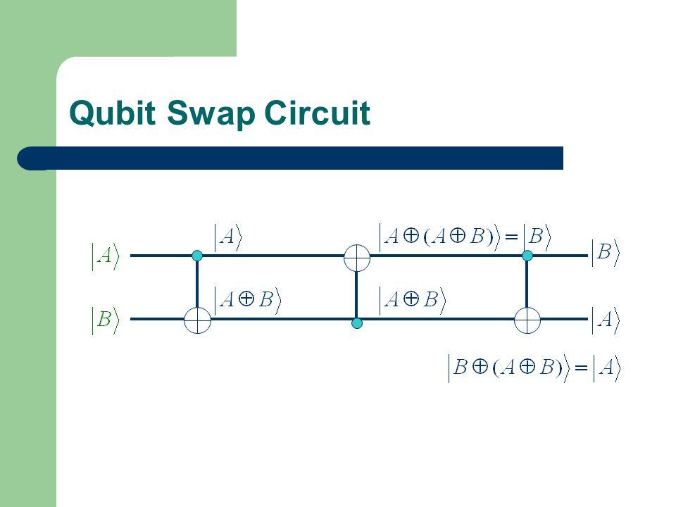 Qubit Swap Circuit
