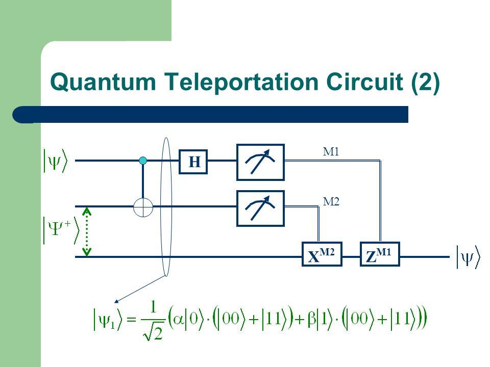 Quantum Teleportation Circuit (2) H X M2 Z M1 M1 M2
