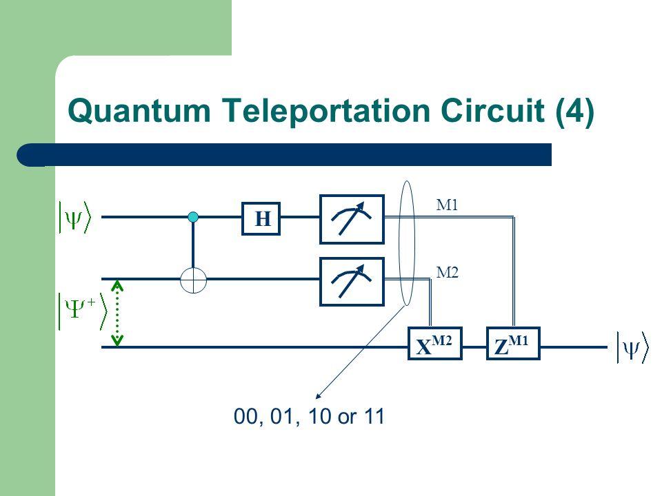 Quantum Teleportation Circuit (4) H X M2 Z M1 00, 01, 10 or 11 M1 M2