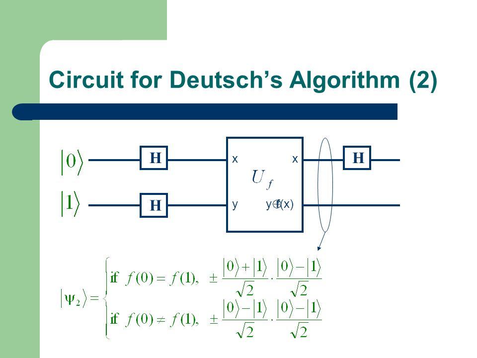Circuit for Deutschs Algorithm (2) xx y y f(x) H H H