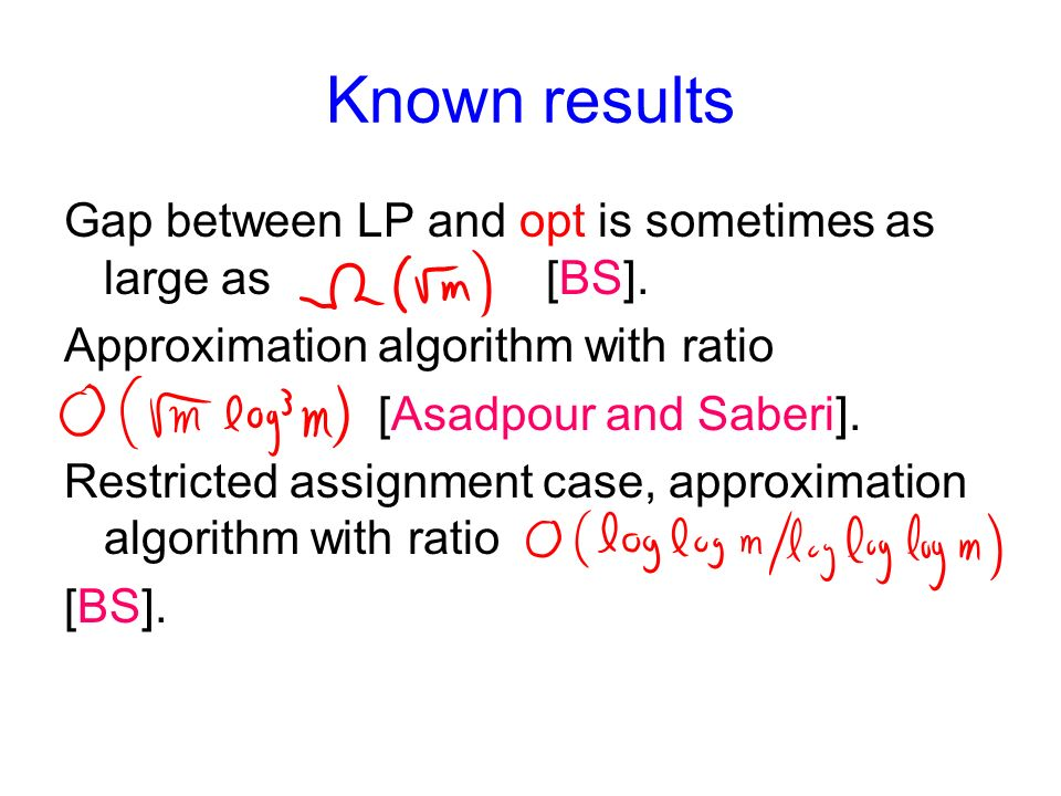 Known results Gap between LP and opt is sometimes as large as [BS].
