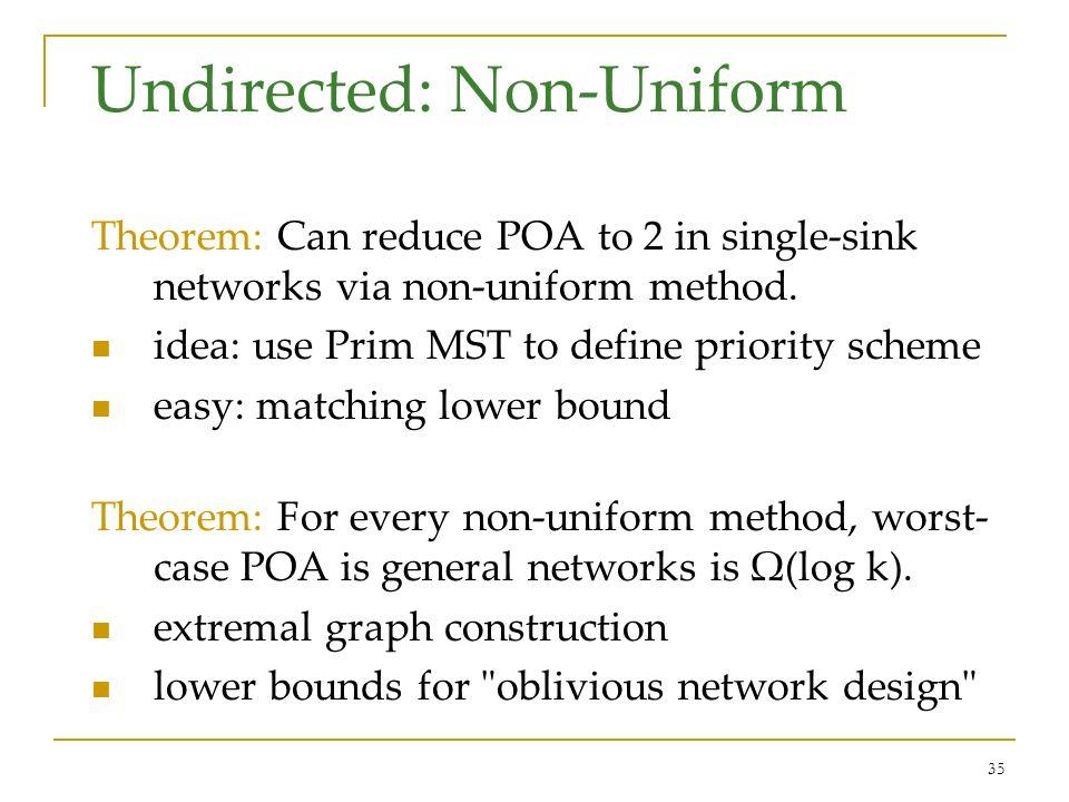 35 Undirected: Non-Uniform Theorem: Can reduce POA to 2 in single-sink networks via non-uniform method. idea: use Prim MST to define priority scheme e