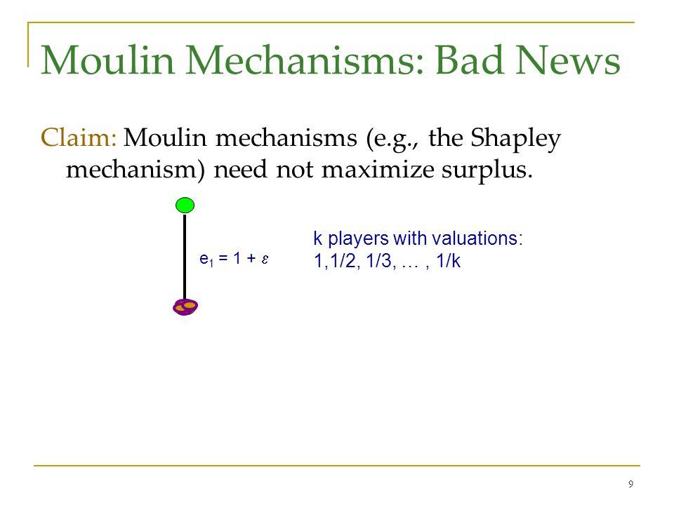 9 Moulin Mechanisms: Bad News Claim: Moulin mechanisms (e.g., the Shapley mechanism) need not maximize surplus. e 1 = 1 + k players with valuations: 1