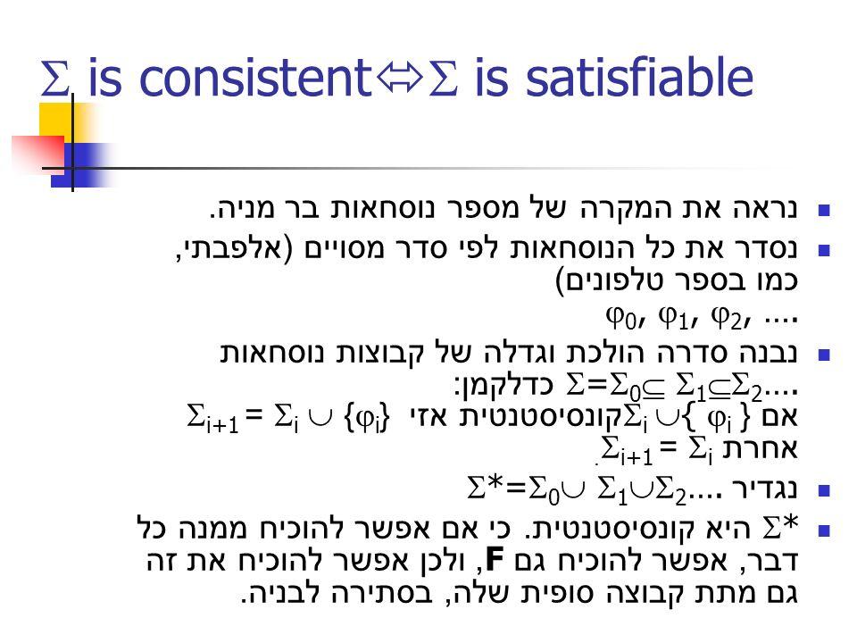 is consistent is satisfiable נראה את המקרה של מספר נוסחאות בר מניה. נסדר את כל הנוסחאות לפי סדר מסויים ( אלפבתי, כמו בספר טלפונים ) 0, 1, 2, …. נבנה ס