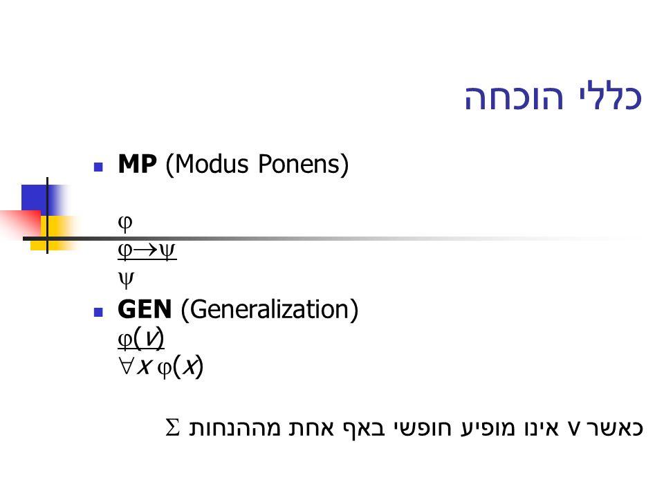 כללי הוכחה MP (Modus Ponens) GEN (Generalization) (v) x (x) כאשר v אינו מופיע חופשי באף אחת מההנחות