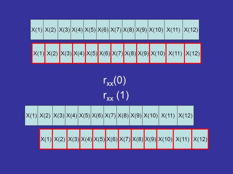 r xx (0) r xx (1) X(1)X(8)X(9)X(10)X(11)X(12)X(3)X(4)X(5)X(6)X(7)X(2) X(1)X(8)X(9)X(10)X(11)X(12)X(3)X(4)X(5)X(6)X(7)X(2) X(1)X(8)X(9)X(10)X(11)X(12)X(3)X(4)X(5)X(6)X(7)X(2) X(1)X(8)X(9)X(10)X(11)X(12)X(3)X(4)X(5)X(6)X(7)X(2)