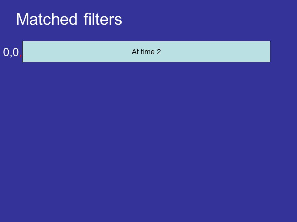 Matched filters 0,0,0.0,0,0, 0,0,0,1,1,-1,1,-1, 0,0,0,0,0, 0,0,0,0,0, 0 At time 2