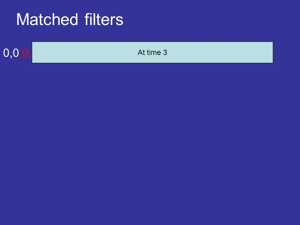 Matched filters 0,0,0.0,0,0, 0,0,0,1,1,-1,1,-1, 0,0,0,0,0, 0,0,0,0,0, 0 At time 3