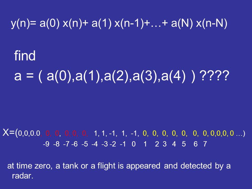 y(n)= a(0) x(n)+ a(1) x(n-1)+…+ a(N) x(n-N) find a = ( a(0),a(1),a(2),a(3),a(4) ) .